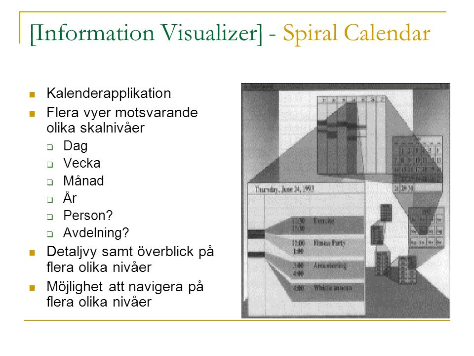 [Information Visualizer] - Spiral Calendar